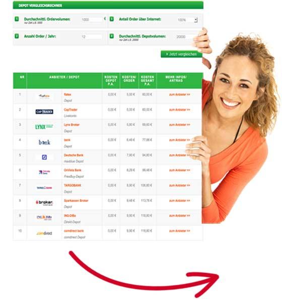 online depots vergleich